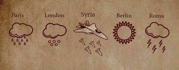 Weather in Syria by Noura Aljawzi on Twitter